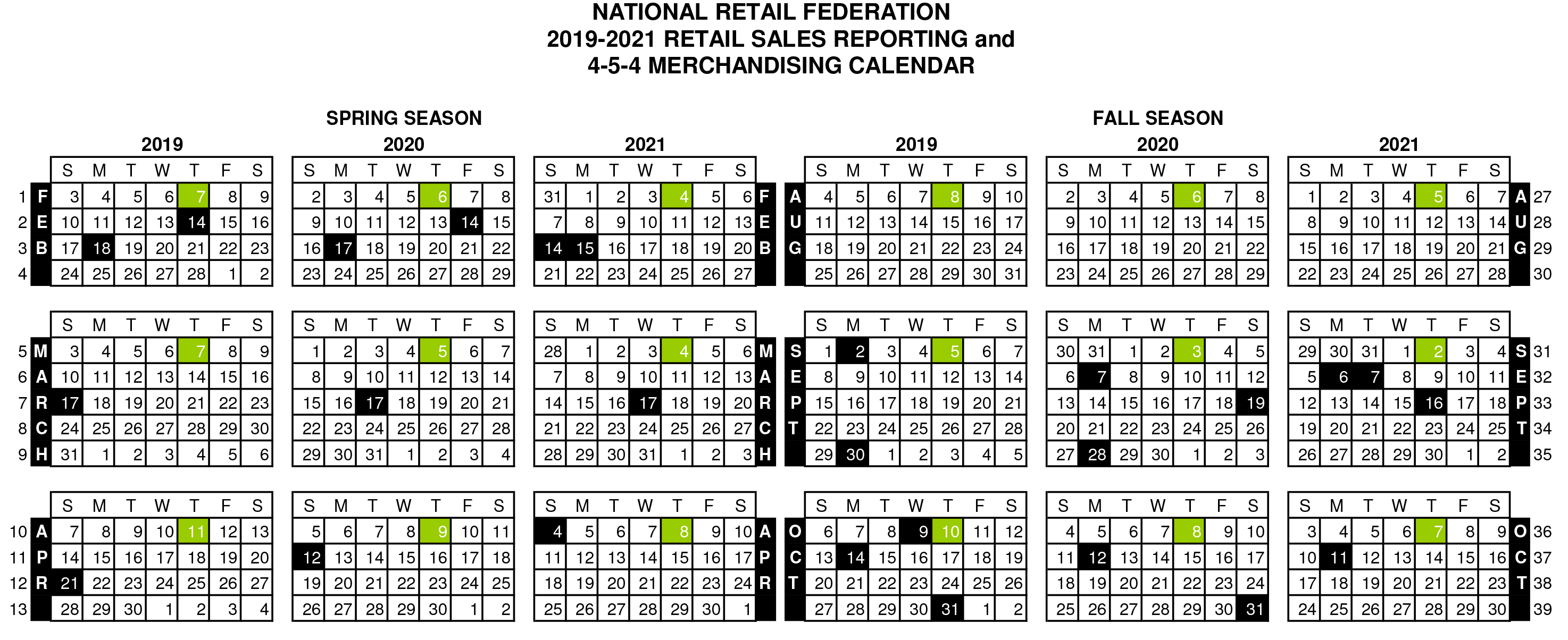 What Is The 4 5 4 Retail Calendar, And Should I Use It In My Store